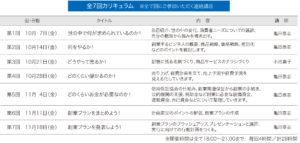 H28栃木市創業アカデミー_おもて